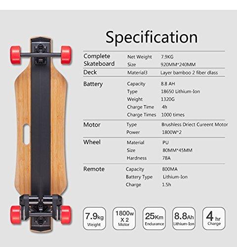 caracteristiques planche Benchwheel Dual 1800w
